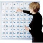 Ed Tech Giant 1 Metre Number Board