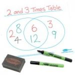 Show-Me A4 White Board Venn Diagram Pack of 100 Boards, Pens & Erasers